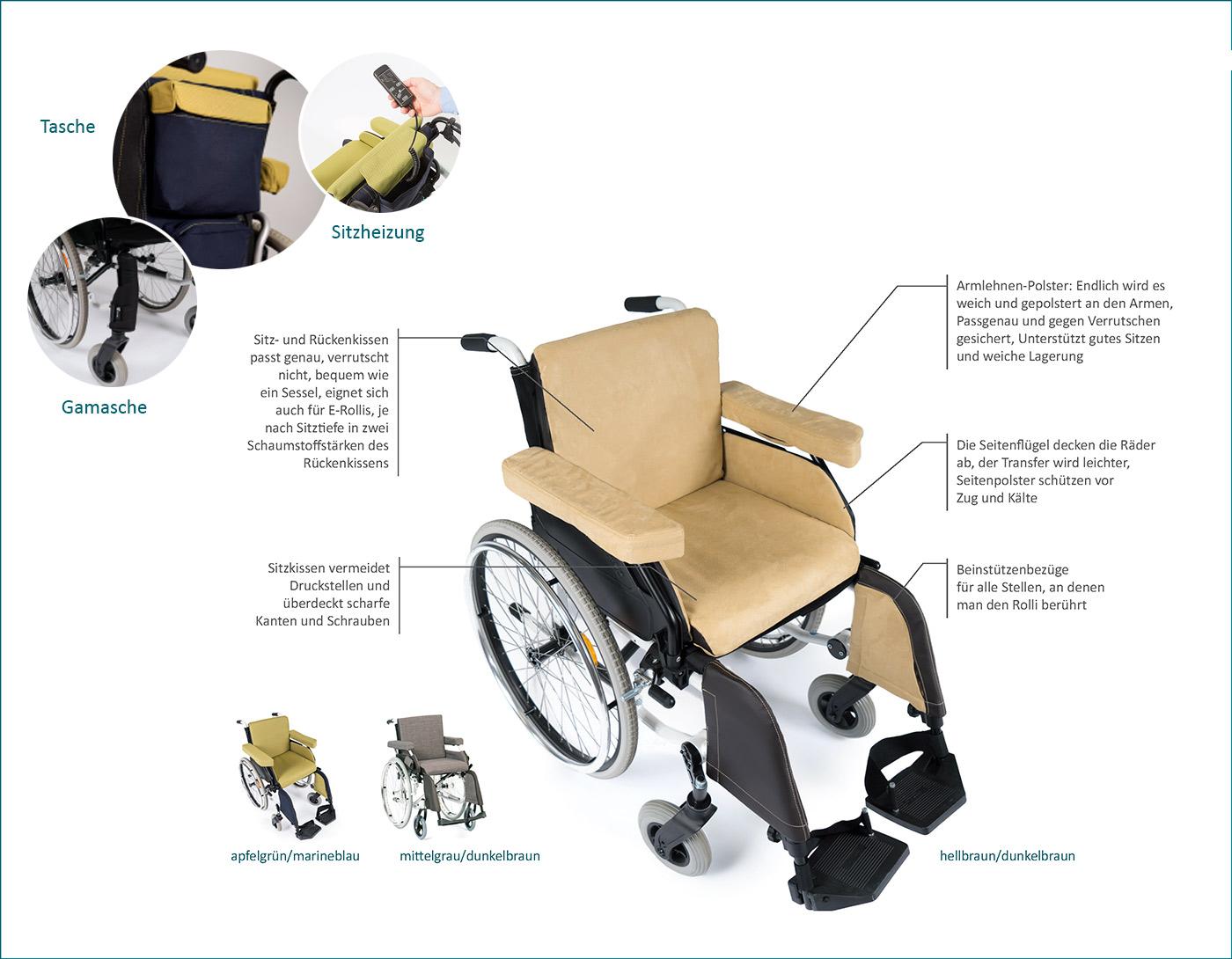 SALJOL-Rollstuhlauflage.jpg